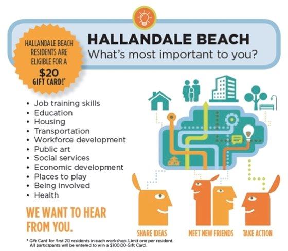 Hallandale Beach